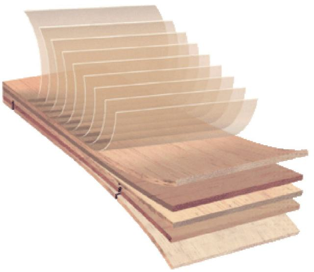 Venta de flotantes fabrica de flotantes for Fabrica de pisos